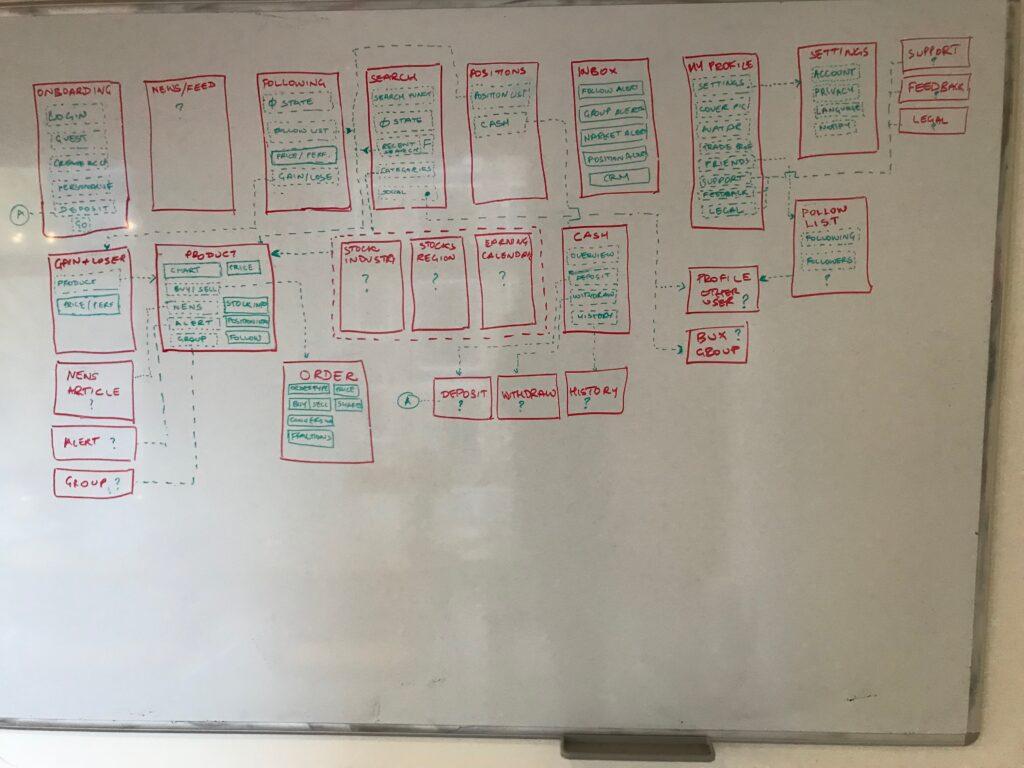 BUX Zero user flow